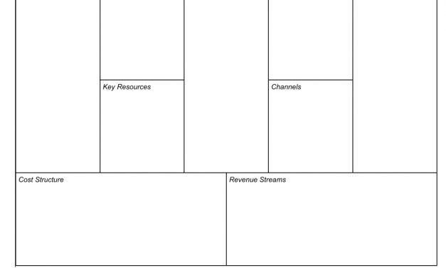 Business Model Canvas, Microsoft Word, Englisch