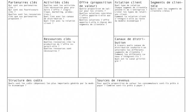 Business Model Canvas, Microsoft Word, Französisch
