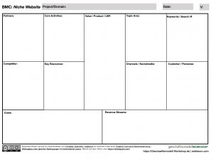 Business Model Canvas für ein Nischenseiten Business als Apple Keynote Datei