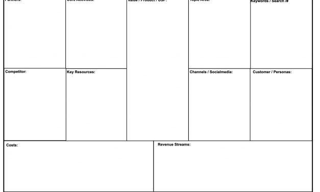 Business Model Canvas Vorlage für Nischenseiten: Apple Keynote, Englisch