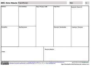 BMC Vorlage für Nischenseiten: Microsoft Powerpoint, Englisch