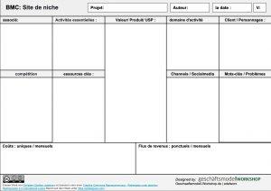 Modèle économique Canavas site de niche français