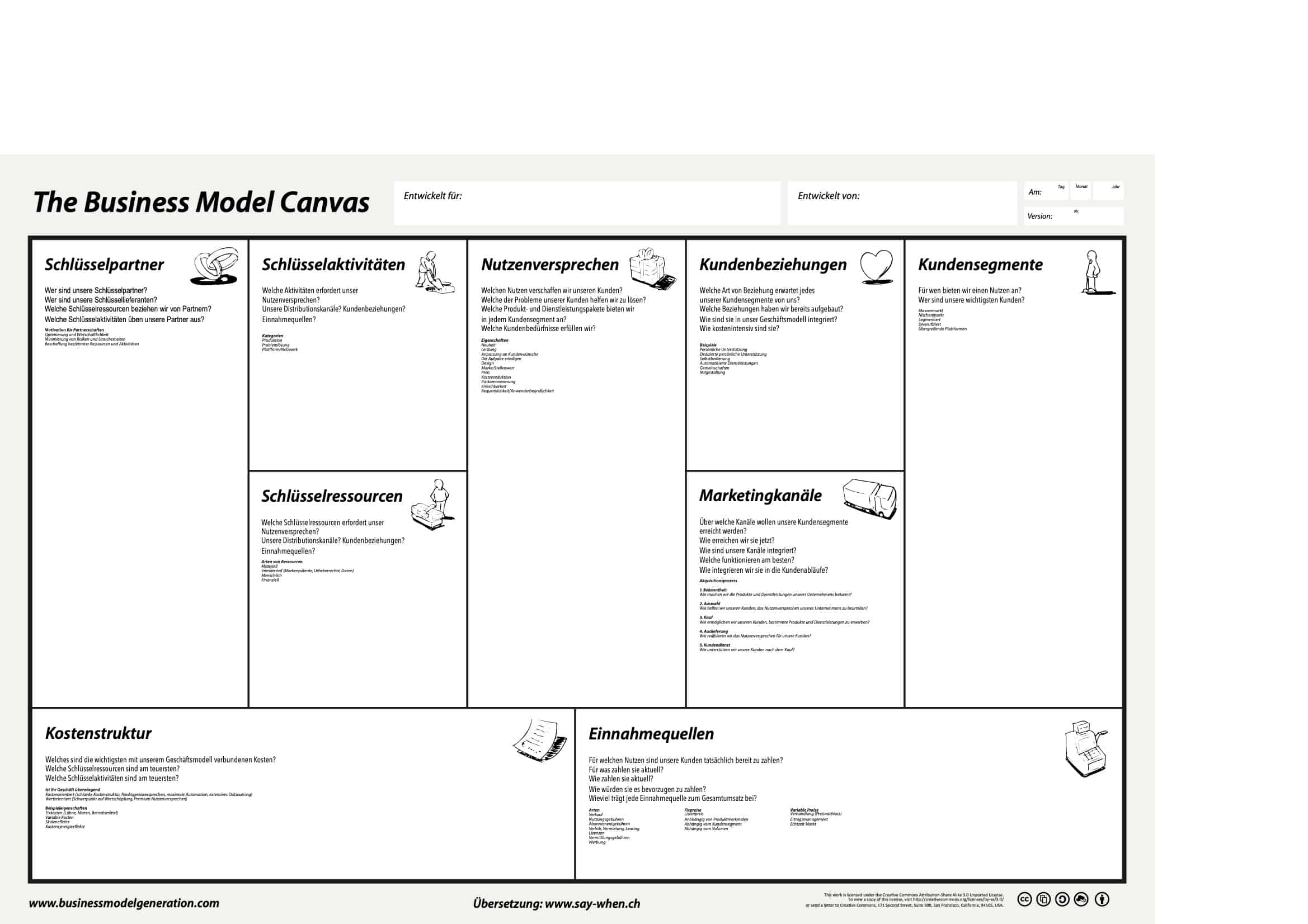 Business Model Canvas mit Erläuterungen als PDF Datei in Deutsch