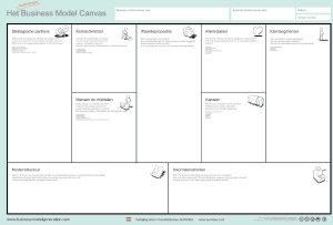 usiness model canvas template Niiederländisch