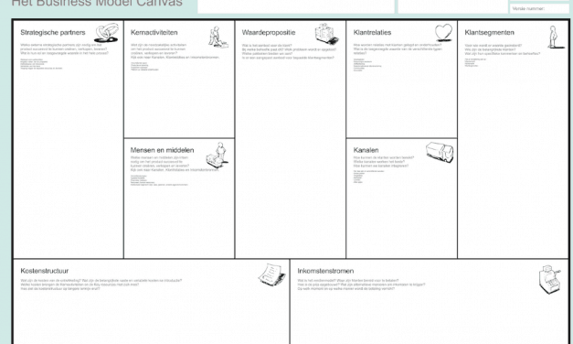Business Model Canvas PDF Niederländisch | Dutch