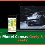 Geely Business Model Canvas, ein Beispiel anhand des Zeekr von Geely AUTO