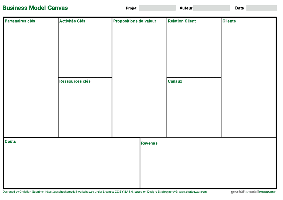 business model canvas template fr