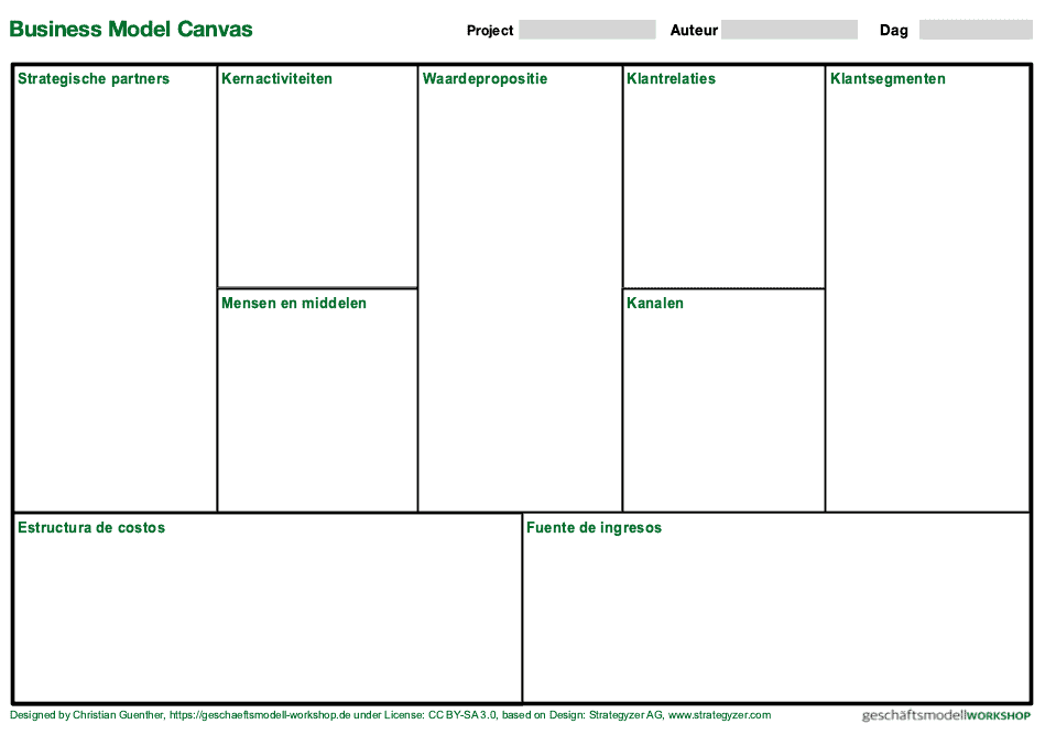 business model canvas template nl