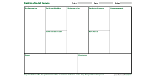 Business Model Canvas Template | pptx | DE