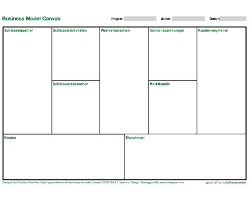 business-model-canvas-template-de