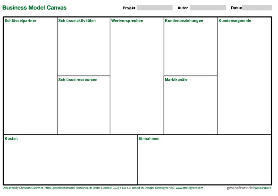 Business Model Canvas Template | pptx | DE