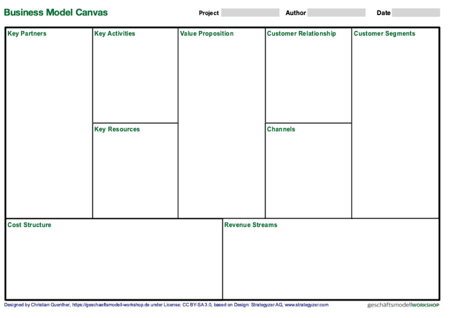 Business Model Canvas Template | PDF DIN A4 | EN