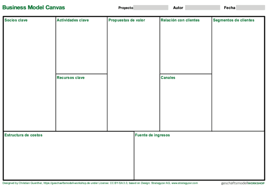 Business Model Canvas Template | odp | ES