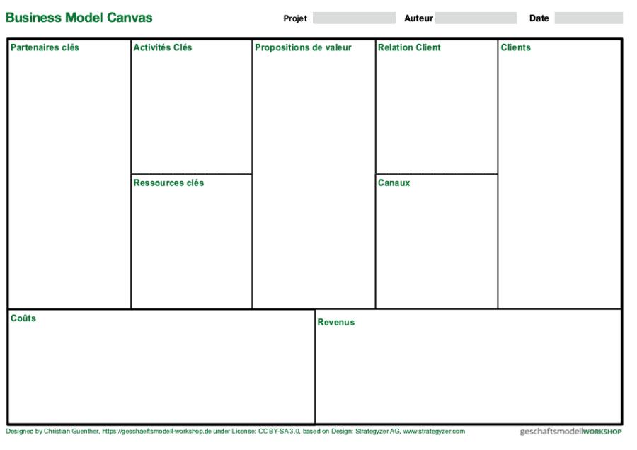 Business Model Canvas Template | PDF DIN-A4 | FR